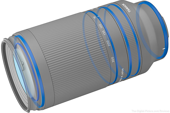 Tamron 70-300mm f/4.5-6.3 Di III RXD Lens Weather Sealing