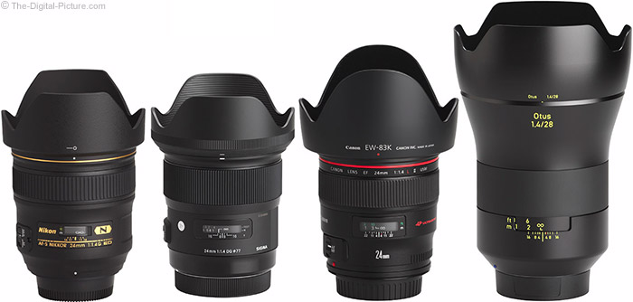 Zeiss 28mm f/1.4 Otus Lens Comparison with 24mm Lenses