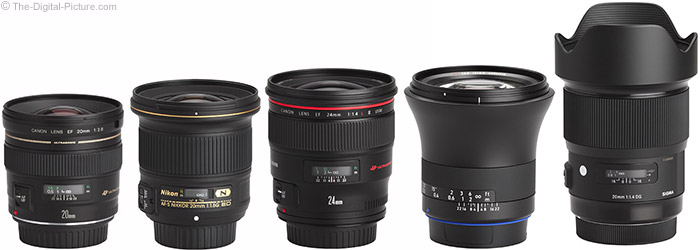Zeiss Milvus 21mm f/2.8 Lens Compared to Similar Lenses