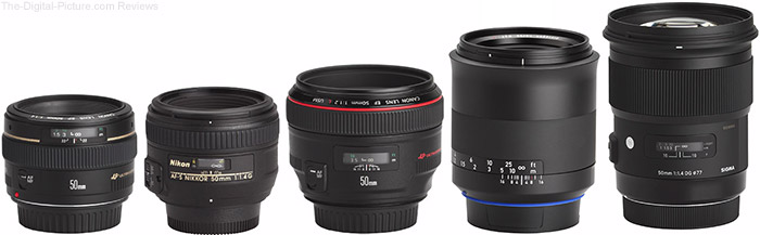 Zeiss Milvus 50mm f/1.4 Lens Compared to Similar Lenses