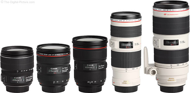 Recommended Canon Lenses