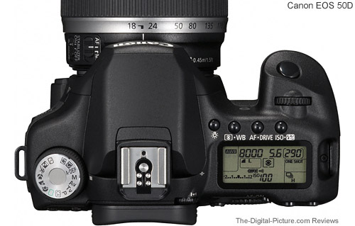Learn about digital slr camera