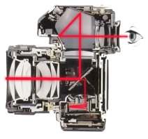 Canon EOS DSLR Autofocus Explained 2